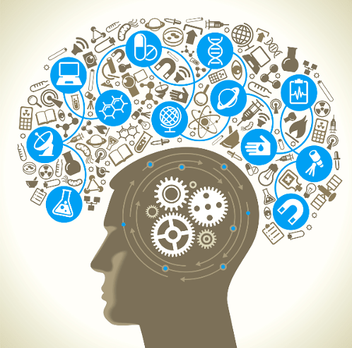 ما أهمية علم النفس