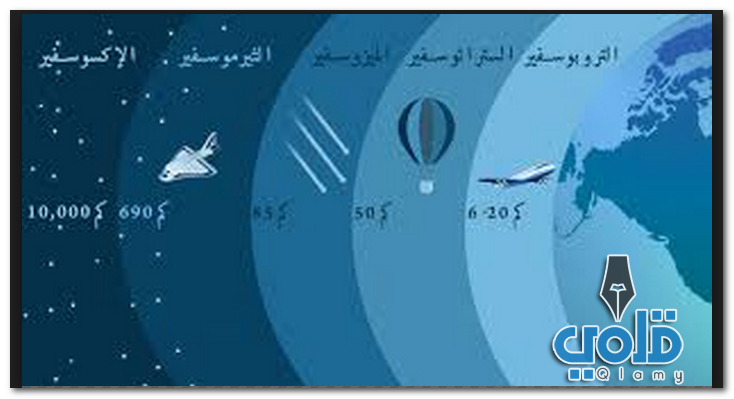 تعريف الغلاف الجوي قلمي