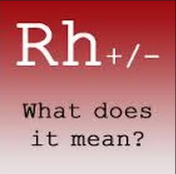 ما هو تحليل RH